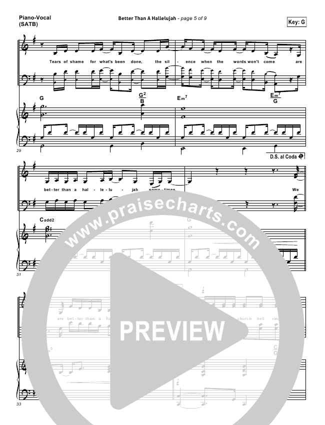 Hallelujah Chords Acoustic Gallery Piano Chord Chart With Finger