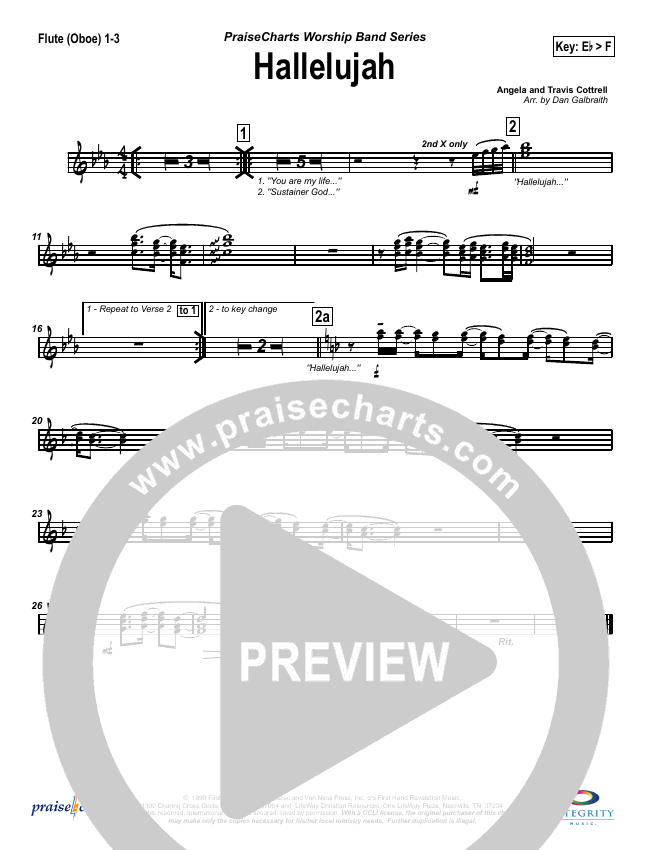 Hallelujah (Praise the Lord) Wind Pack (Travis Cottrell)