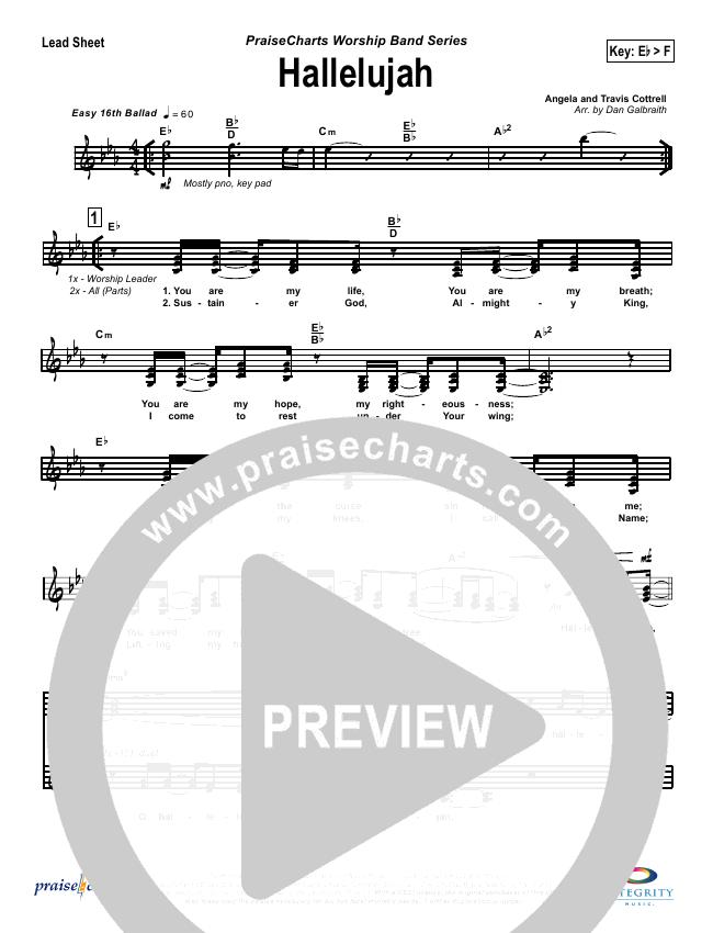 Hallelujah (Praise the Lord) Orchestration (Travis Cottrell)
