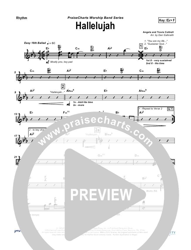 Hallelujah (Praise the Lord) Rhythm Chart (Travis Cottrell)