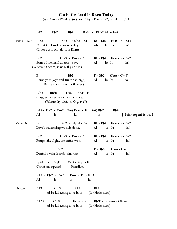 Christ The Lord Is Risen Today Chord Chart (Great Name Worship Project)