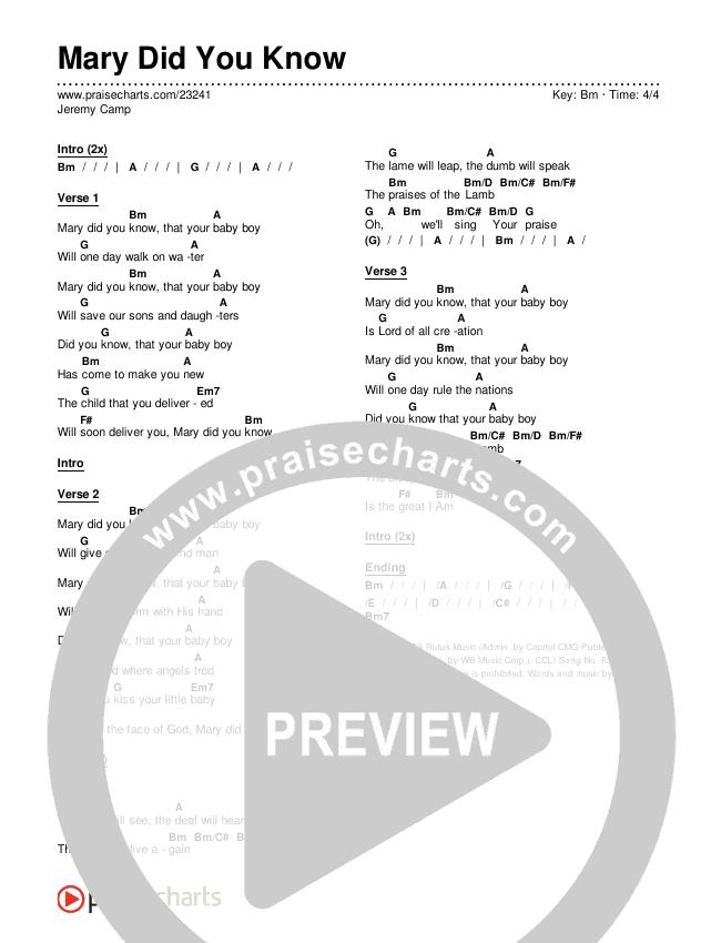 Mary Did You Know Chords & Lyrics (Jeremy Camp)