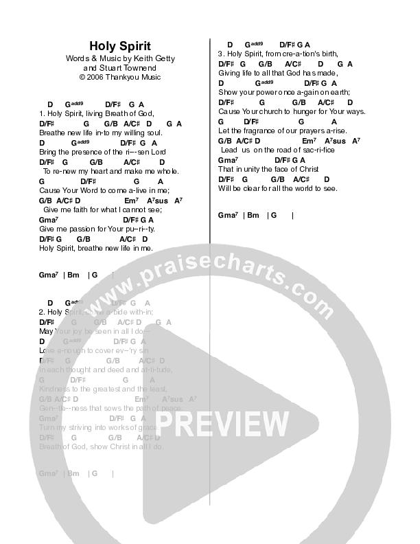 Holy Spirit Living Breath Of God Chords & Lyrics (Keith & Kristyn Getty)