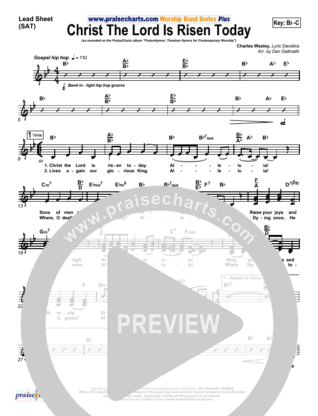 Christ The Lord Is Risen Today Orchestration Praisecharts Band