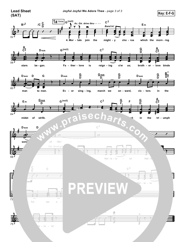 Joyful Joyful We Adore Thee Lead & Piano/Vocal (PraiseCharts Band)