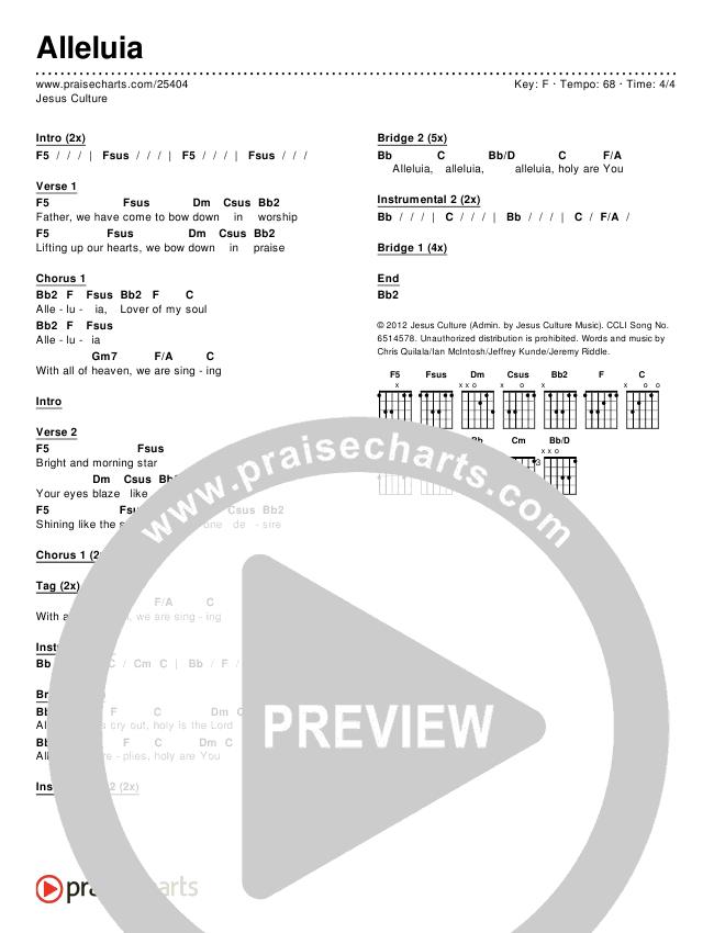 Alleluia jesus culture chords pdf file