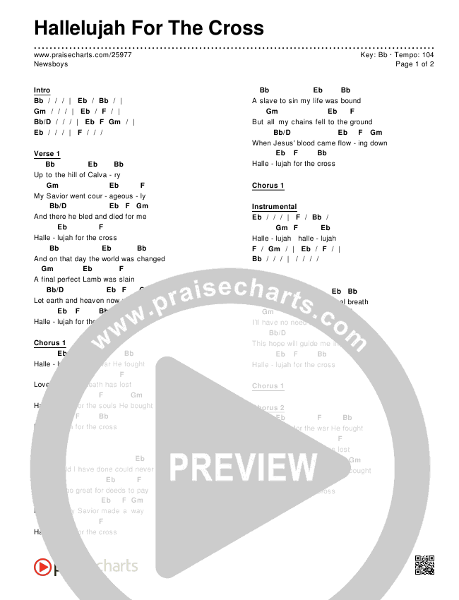 Hallelujah For The Cross Chords Newsboys Praisecharts