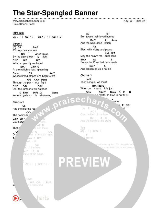 The Star-Spangled Banner Chords - PraiseCharts Band | PraiseCharts
