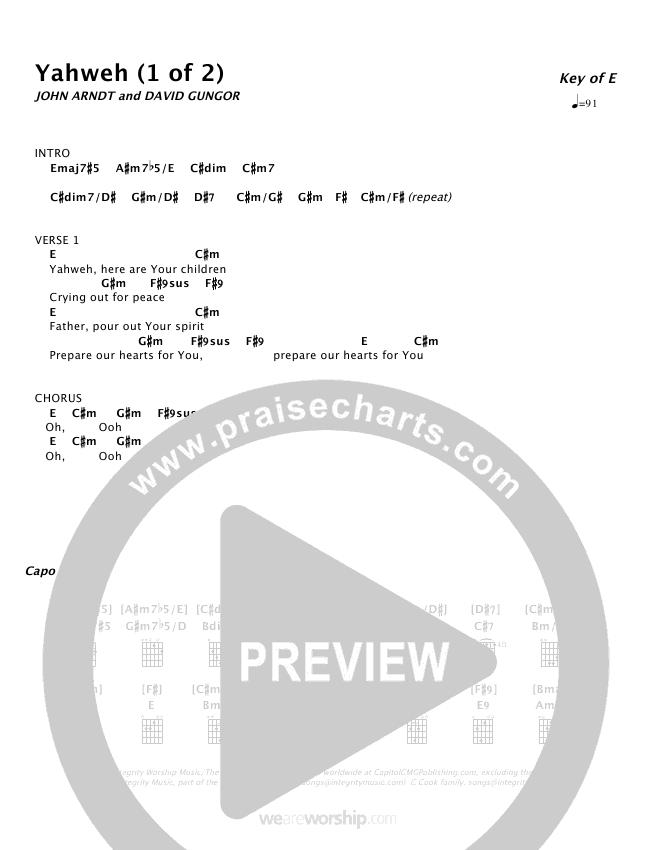 Yahweh Chords The Brilliance Praisecharts