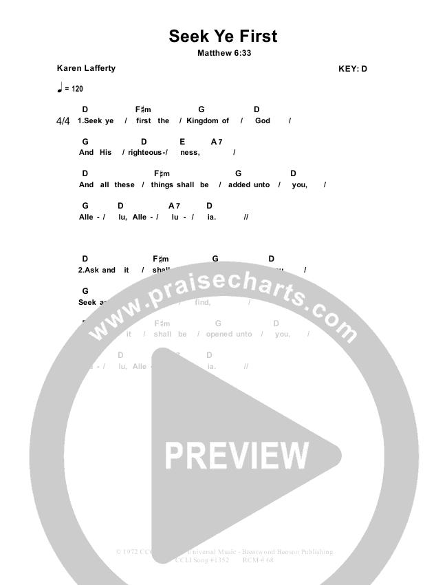 Seek Ye First Chords Dennis Prince Nolene Prince Praisecharts