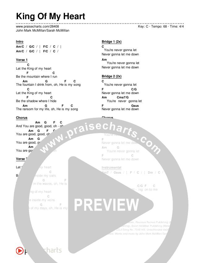 King Of My Heart Chords & Lyrics (John Mark McMillan / Sarah McMillan)