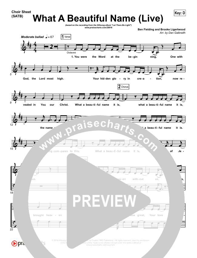 What A Beautiful Name (Live) Choir Sheet (SATB) - Hillsong Worship