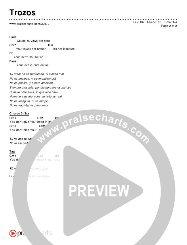 Trozos Chords & Lyrics ()