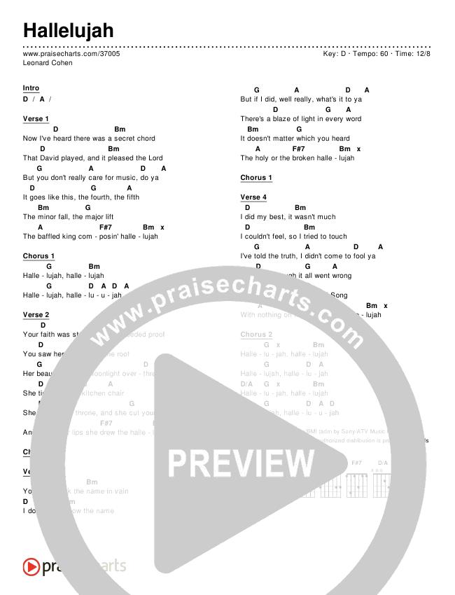 Hallelujah Chords - Leonard Cohen | PraiseCharts