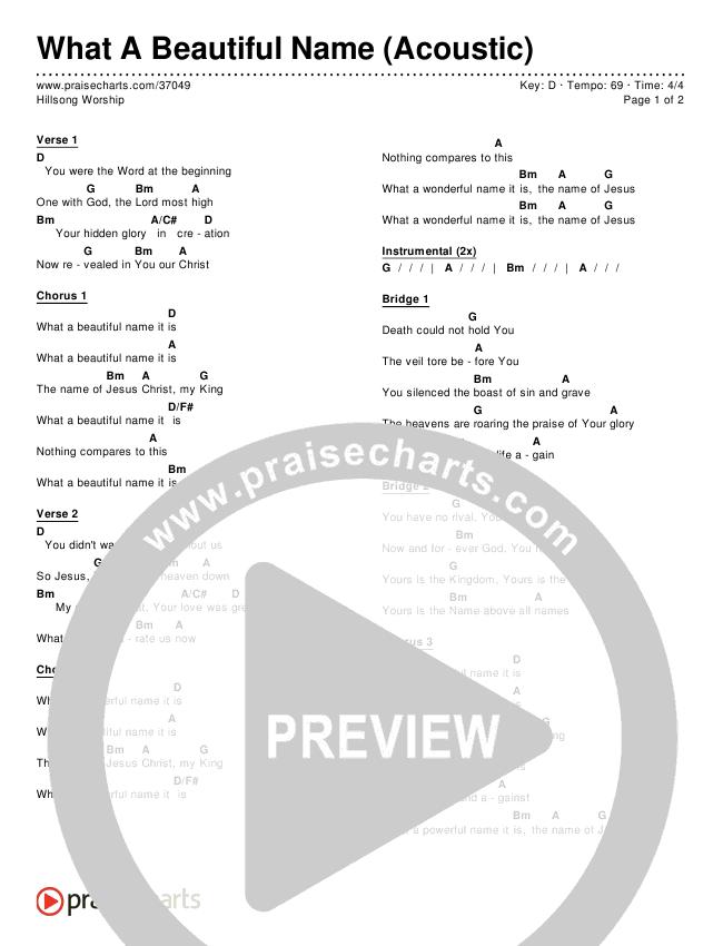 What A Beautiful Name (Acoustic) Chords & Lyrics (Hillsong Worship)