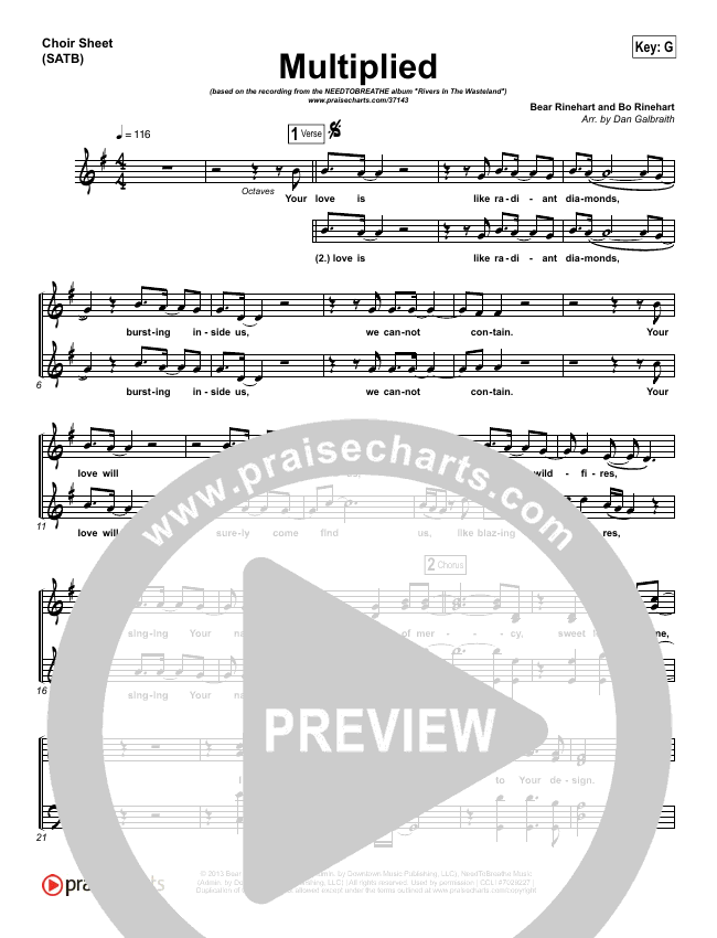 Multiplied Orchestration Needtobreathe Praisecharts