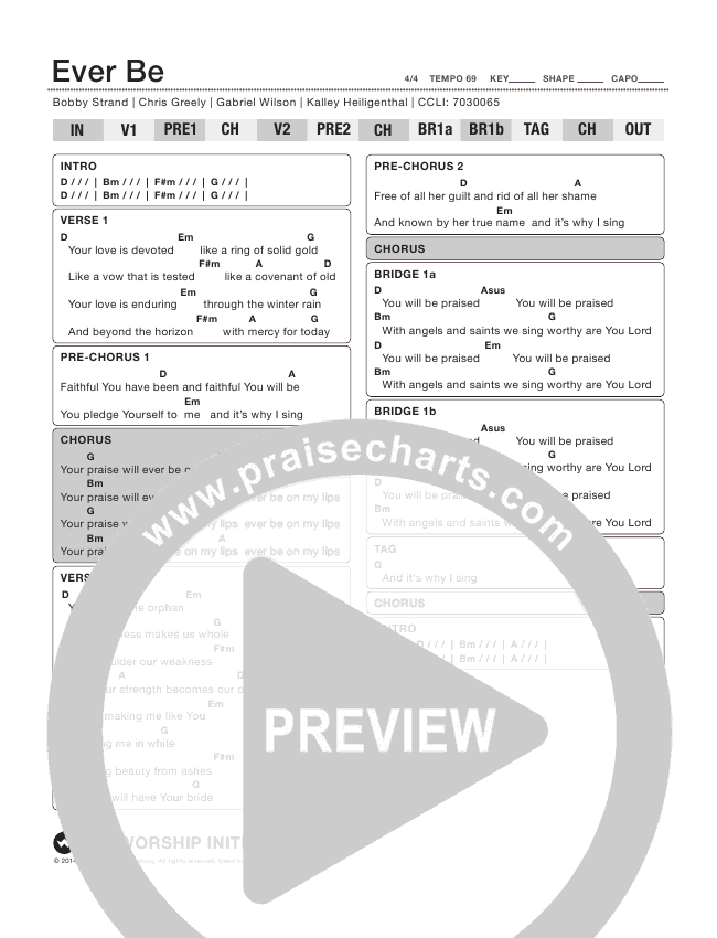 Ever Be Chord Chart (The Worship Initiative)