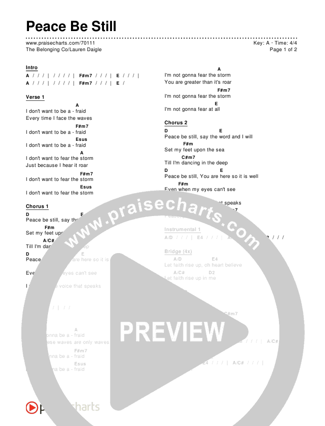 Funky Be Still Piano Chords Vignette Beginner Guitar Piano Chords