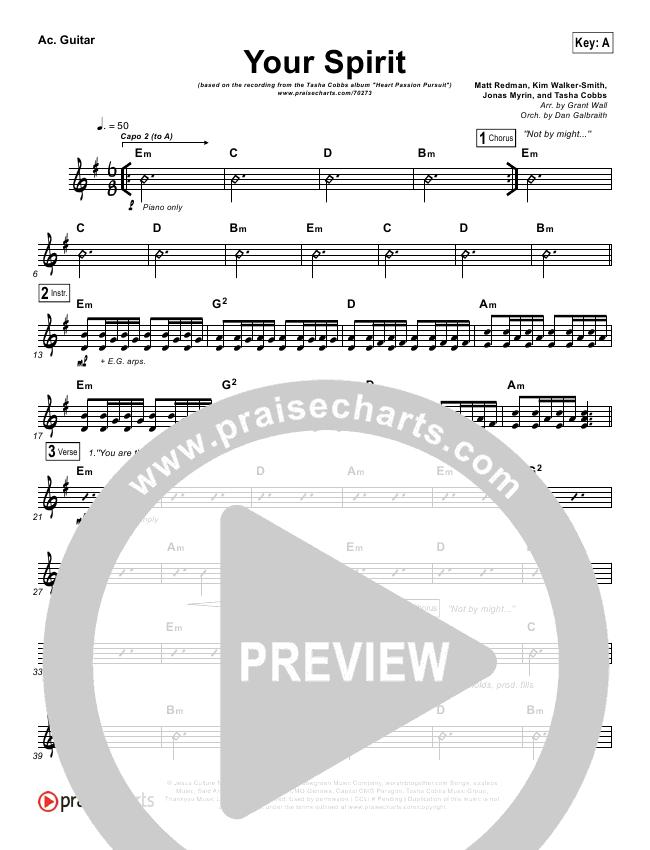Your Spirit Rhythm Chart (Tasha Cobbs / Kierra Sheard)