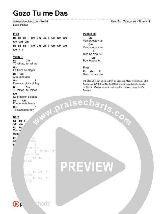 Gozo Tu Me Das Chords & Lyrics (Lucia Parker)