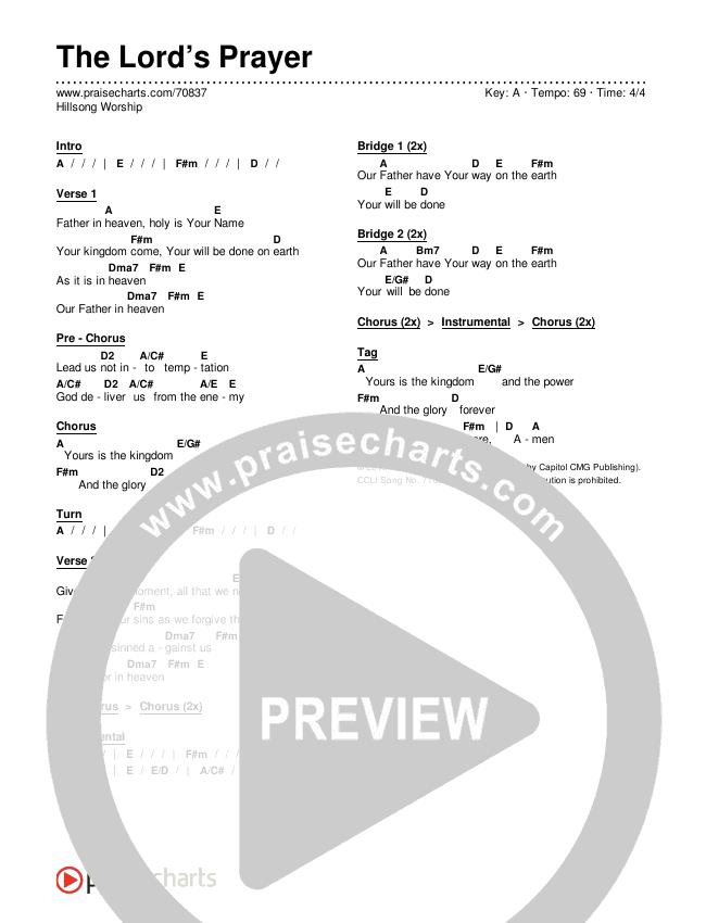 The Lord's Prayer Chords & Lyrics (Hillsong Worship)