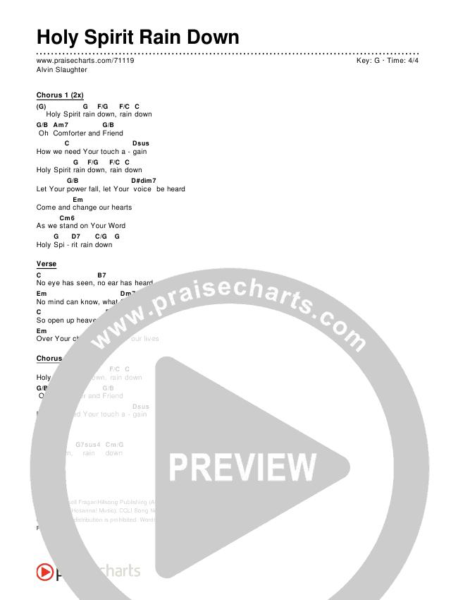 Holy Spirit Rain Down Chord Chart (Editable) - Alvin