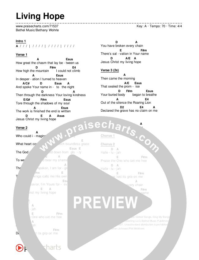 Living Hope Chords - Bethel Music, Bethany Wohrle | PraiseCharts