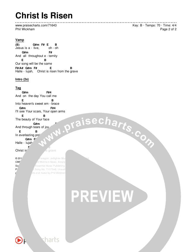 Christ Is Risen Chords & Lyrics (Phil Wickham)
