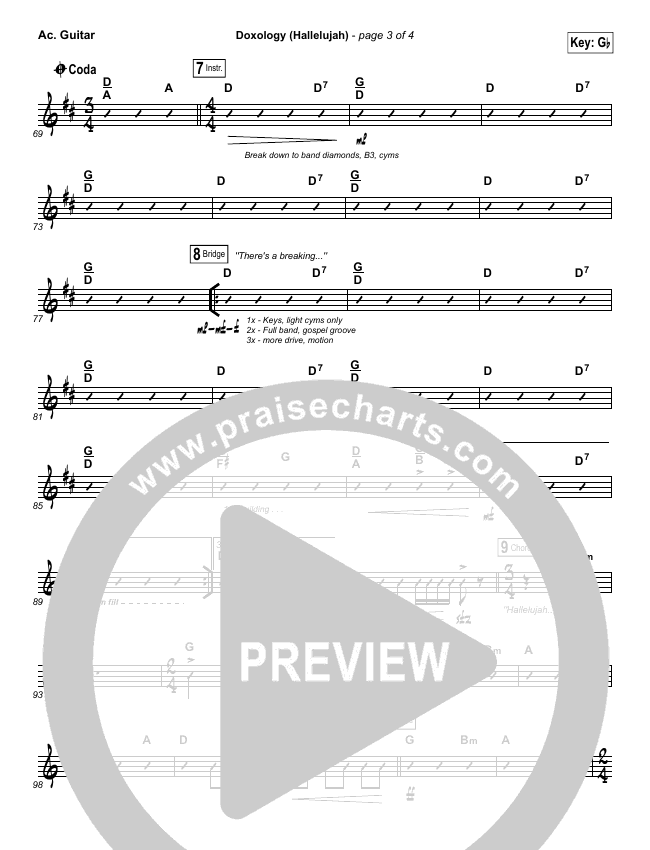 Doxology (Hallelujah) Rhythm Chart (David & Nicole Binion / Tasha Cobbs)
