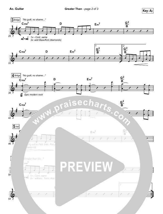 Greater Than Rhythm Chart (GATEWAY)