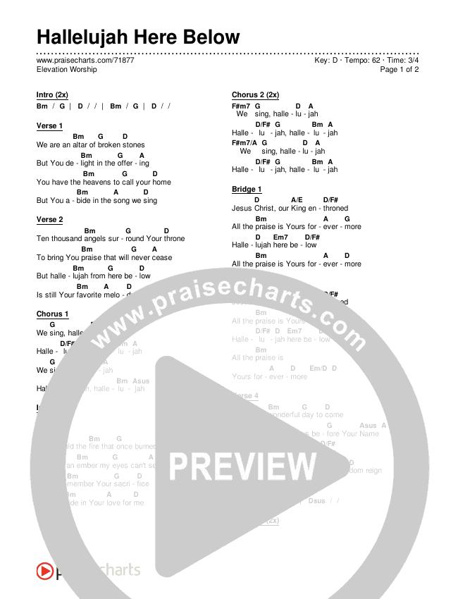 Hallelujah Here Below Chords Elevation Worship Praisecharts