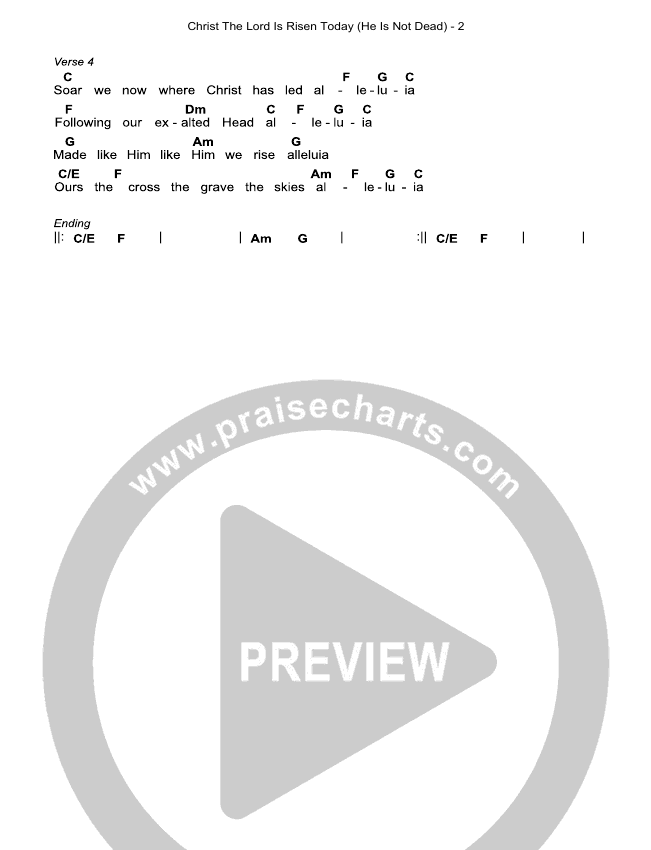 Christ The Lord Is Risen Today (He Is Not Dead) Chord Chart (Kurtis Parks)