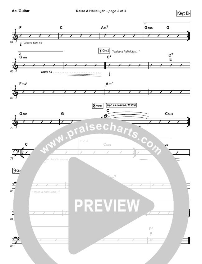 Raise A Hallelujah Rhythm Chart (Bethel Music / Melissa Helser / Jonathan David Helser)