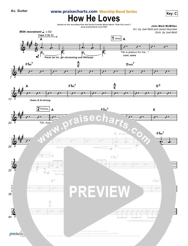 How He Loves (Radio) Rhythm Chart (David Crowder)