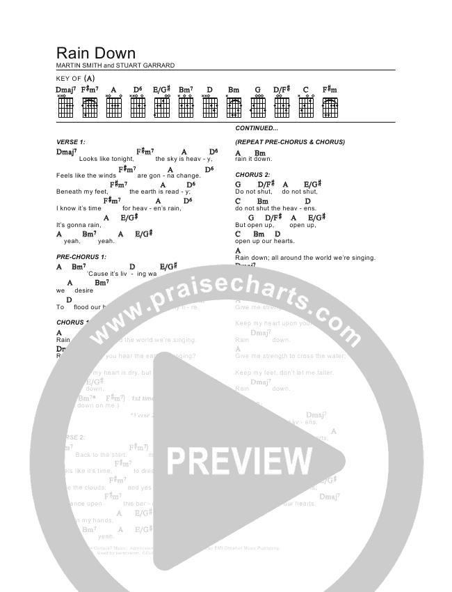 Rain Down Chord Chart (Delirious)