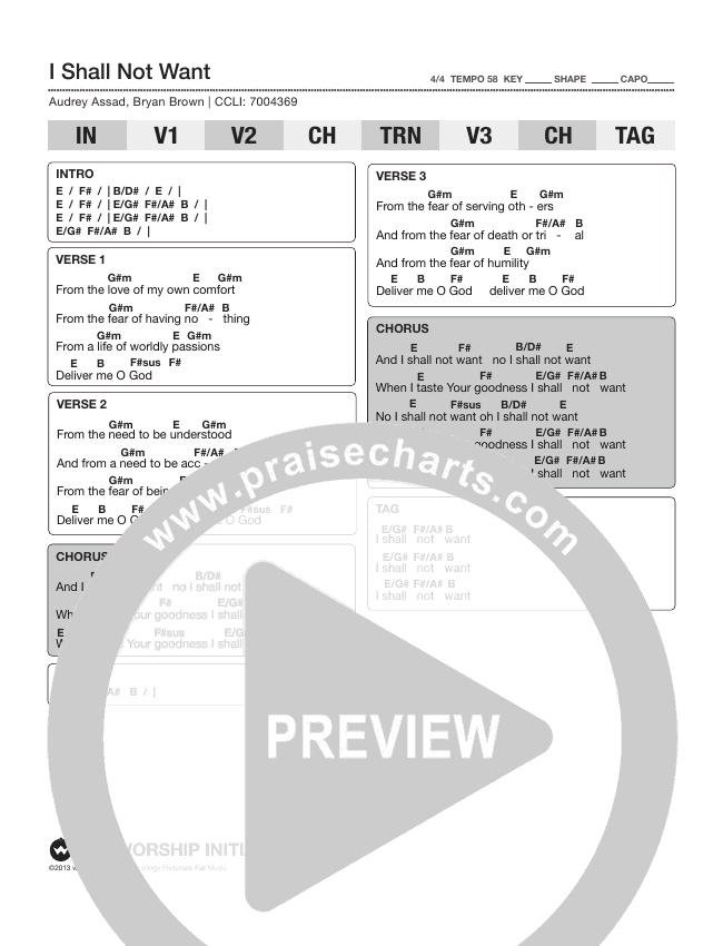 I Shall Not Want Chord Chart (Shane & Shane/The Worship Initiative)