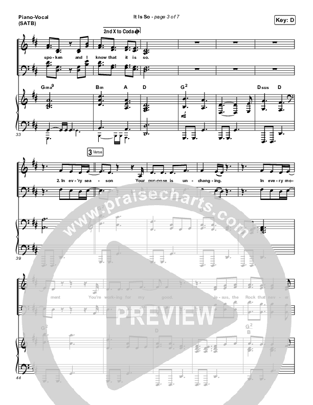 Jesus Paid It All Lead Sheet (Melody) (Kim Walker-Smith / Worship Circle)