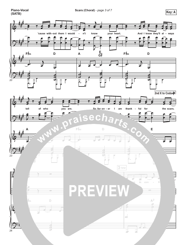 Scars (Choral) Orchestration (PraiseCharts Choral / I Am They)