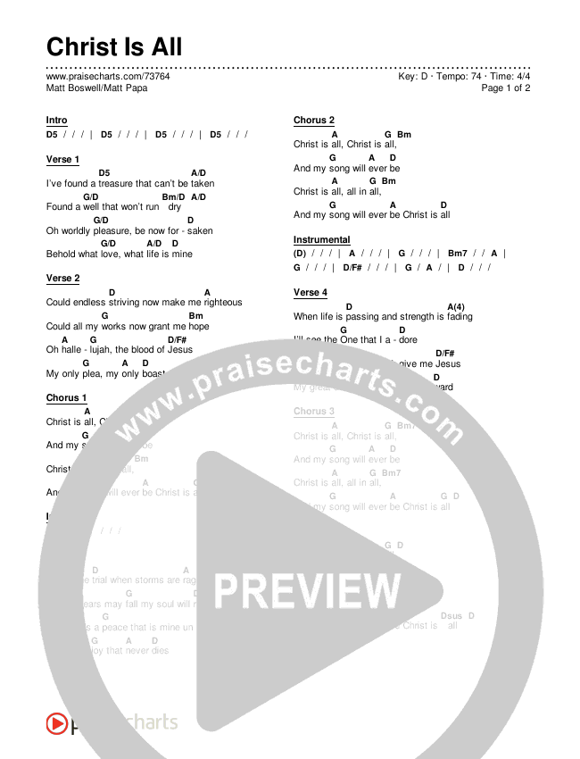 Christ Is All Chords & Lyrics (Matt Boswell / Matt Papa)