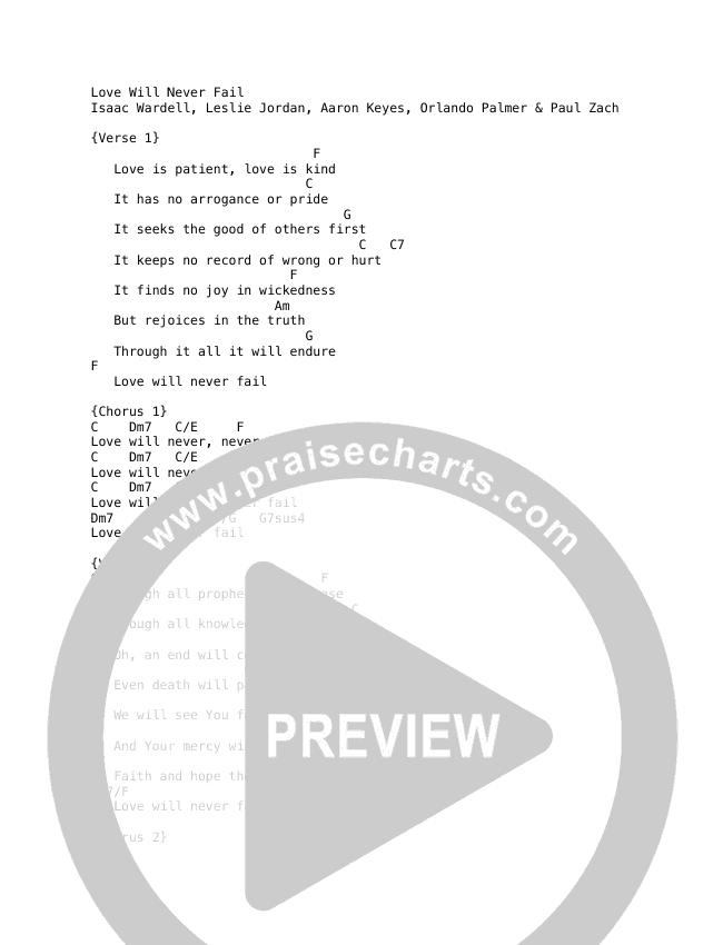 Love Will Never Fail (I Corinthians 13) Chord Chart (The Porter's Gate / Zach Bolen)