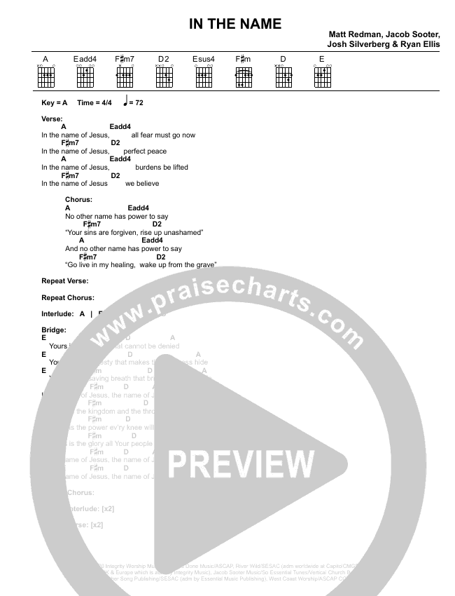 In The Name (Live) Chord Chart (Matt Redman)