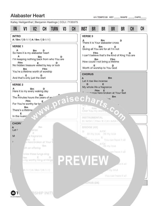 Alabaster Heart Chord Chart (Shane & Shane/The Worship Initiative / Davy Flowers)