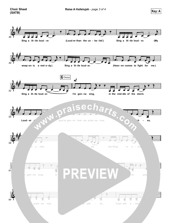 Raise A Hallelujah Choir Sheet (SATB) (Bethel Music / Jonathan David Helser / Melissa Helser)