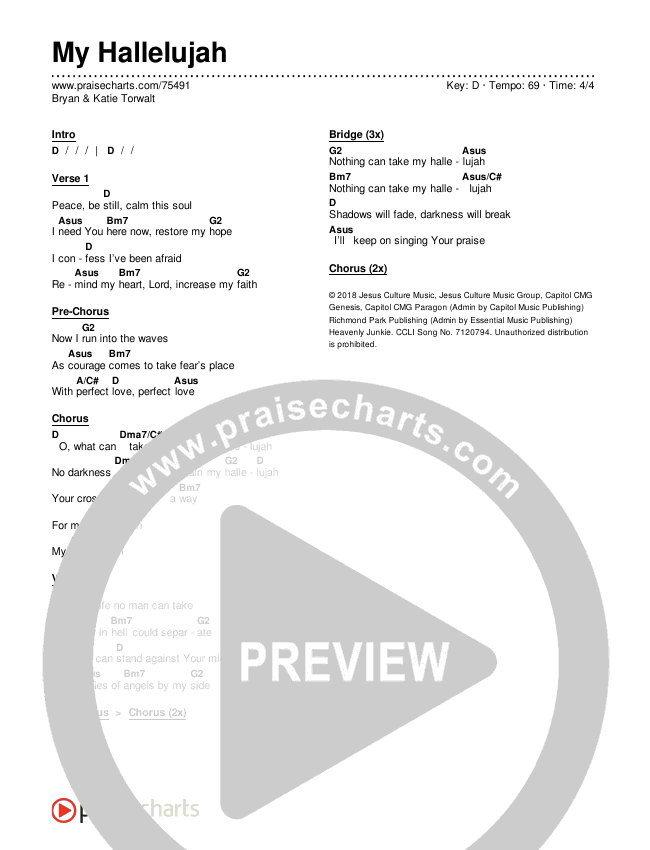 My Hallelujah Chords & Lyrics (Bryan & Katie Torwalt)