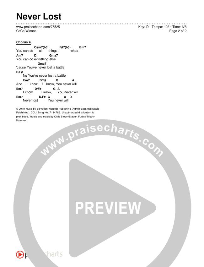 Never Lost (Radio) Chords & Lyrics (CeCe Winans)