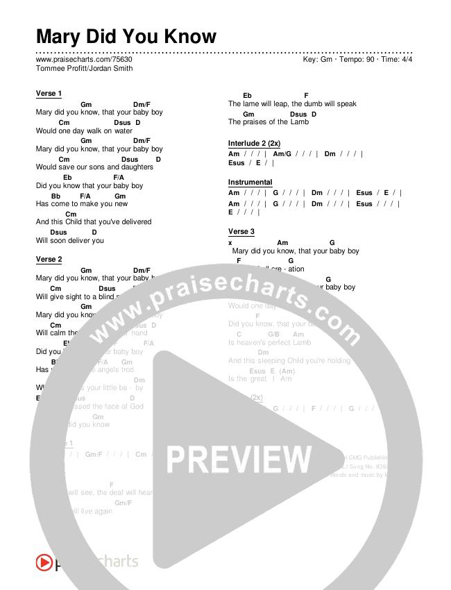 Mary Did You Know Chords & Lyrics (Tommee Profitt / Jordan Smith)