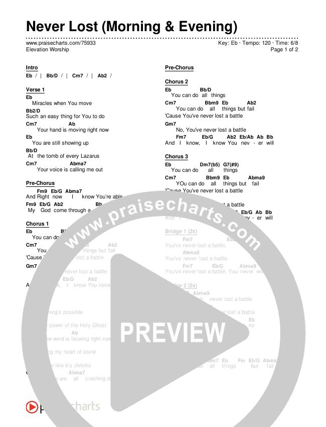 Never Lost (Morning & Evening) Chords & Lyrics (Elevation Worship)