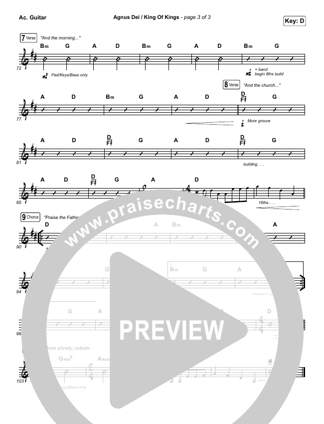 Agnus Dei / King Of Kings Rhythm Chart (Hillsong Worship / Chidima / Passion / Jenn Johnson / Brooke Ligertwood)