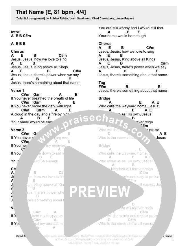 That Name (Live) Chord Chart (Crossroads Music)