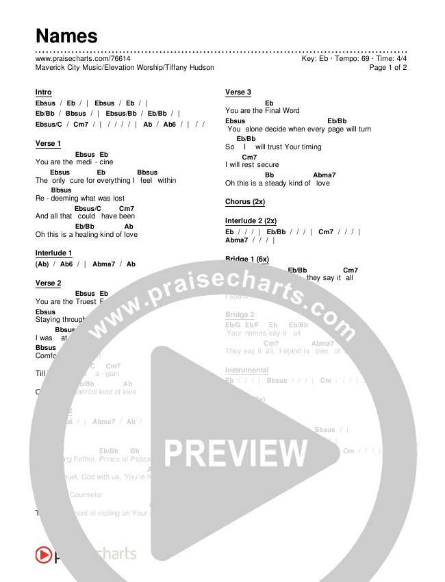 Names Chords & Lyrics (Maverick City Music / Elevation Worship / Tiffany Hudson)
